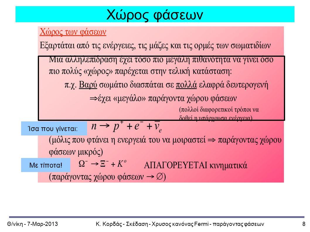 Θ/νίκη - 7-Μαρ-2013Κ. Κορδάς - Σκέδαση - Χρυσος κανόνας Fermi - παράγοντας φάσεων8 Χώρος φάσεων Ίσα που γίνεται: Με τίποτα!