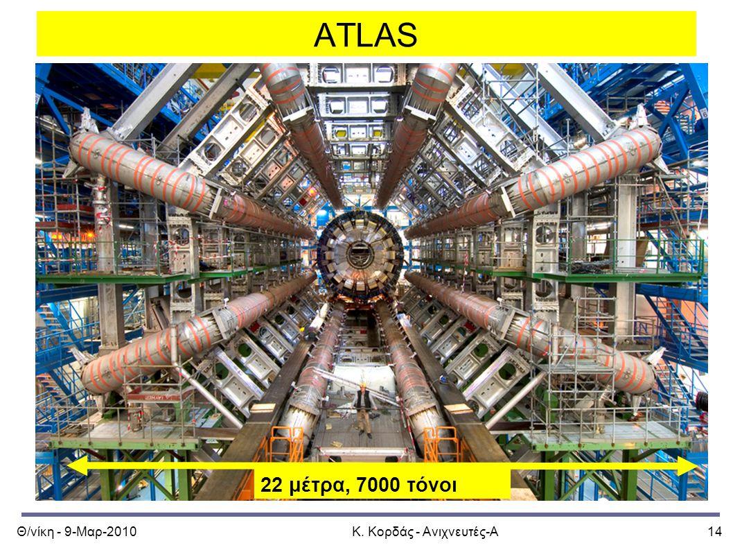 Θ/νίκη - 9-Μαρ-2010Κ. Κορδάς - Ανιχνευτές-Α14 ATLAS 22 μέτρα, 7000 τόνοι