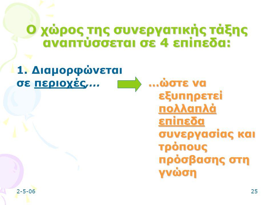 2-5-0625 Ο χώρος της συνεργατικής τάξης αναπτύσσεται σε 4 επίπεδα: 1. Διαμορφώνεται σε περιοχές,… …ώστε να εξυπηρετεί πολλαπλά επίπεδα συνεργασίας και