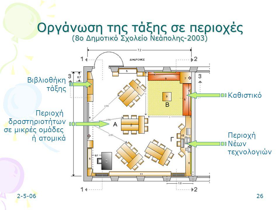 2-5-0626 Οργάνωση της τάξης σε περιοχές (8ο Δημοτικό Σχολείο Νεάπολης-2003) Περιοχή δραστηριοτήτων σε μικρές ομάδες ή ατομικά Καθιστικό Περιοχή Νέων τ