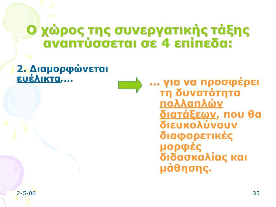 2-5-0635 Ο χώρος της συνεργατικής τάξης αναπτύσσεται σε 4 επίπεδα: 2. Διαμορφώνεται ευέλικτα,… … για να … για να προσφέρει τη δυνατότητα πολλαπλών δια