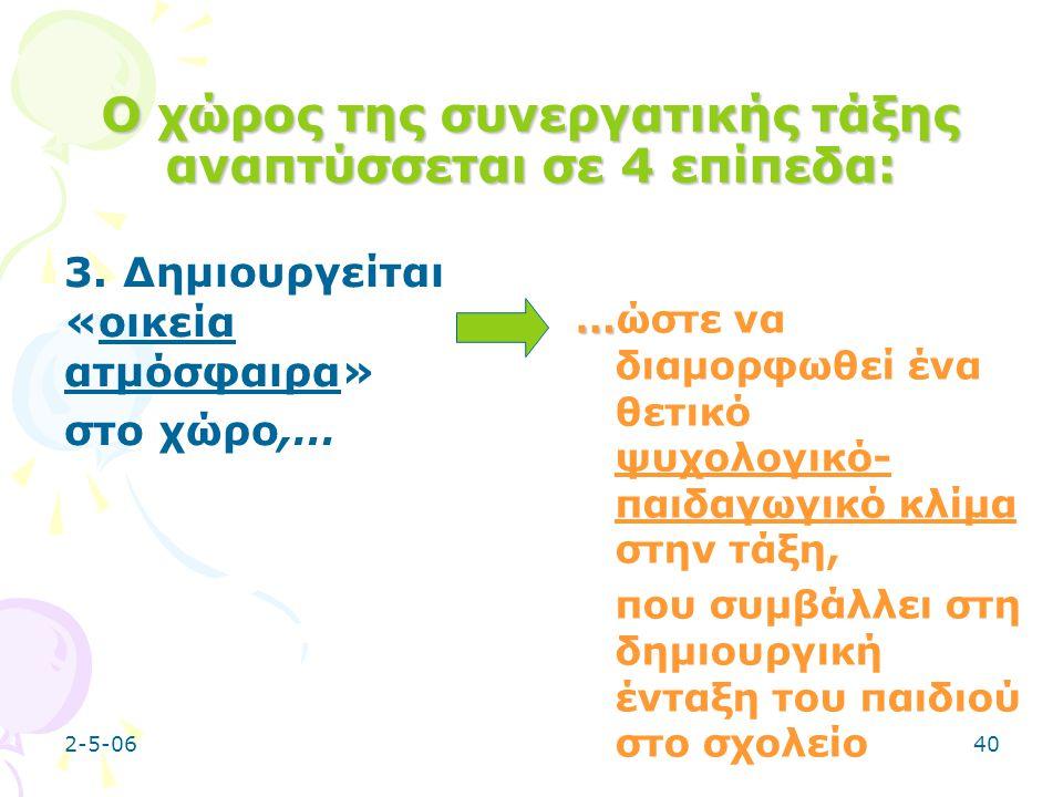 2-5-0640 Ο χώρος της συνεργατικής τάξης αναπτύσσεται σε 4 επίπεδα: 3. Δημιουργείται «οικεία ατμόσφαιρα» στο χώρο,… … …ώστε να διαμορφωθεί ένα θετικό ψ
