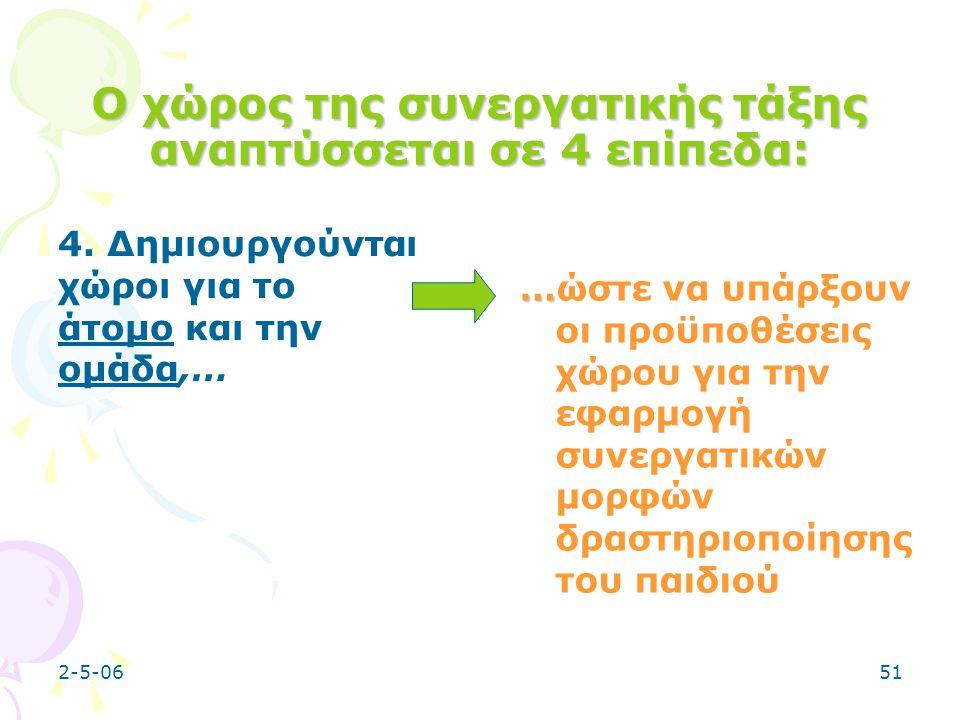 2-5-0651 Ο χώρος της συνεργατικής τάξης αναπτύσσεται σε 4 επίπεδα: 4. Δημιουργούνται χώροι για το άτομο και την ομάδα,… … …ώστε να υπάρξουν οι προϋποθ