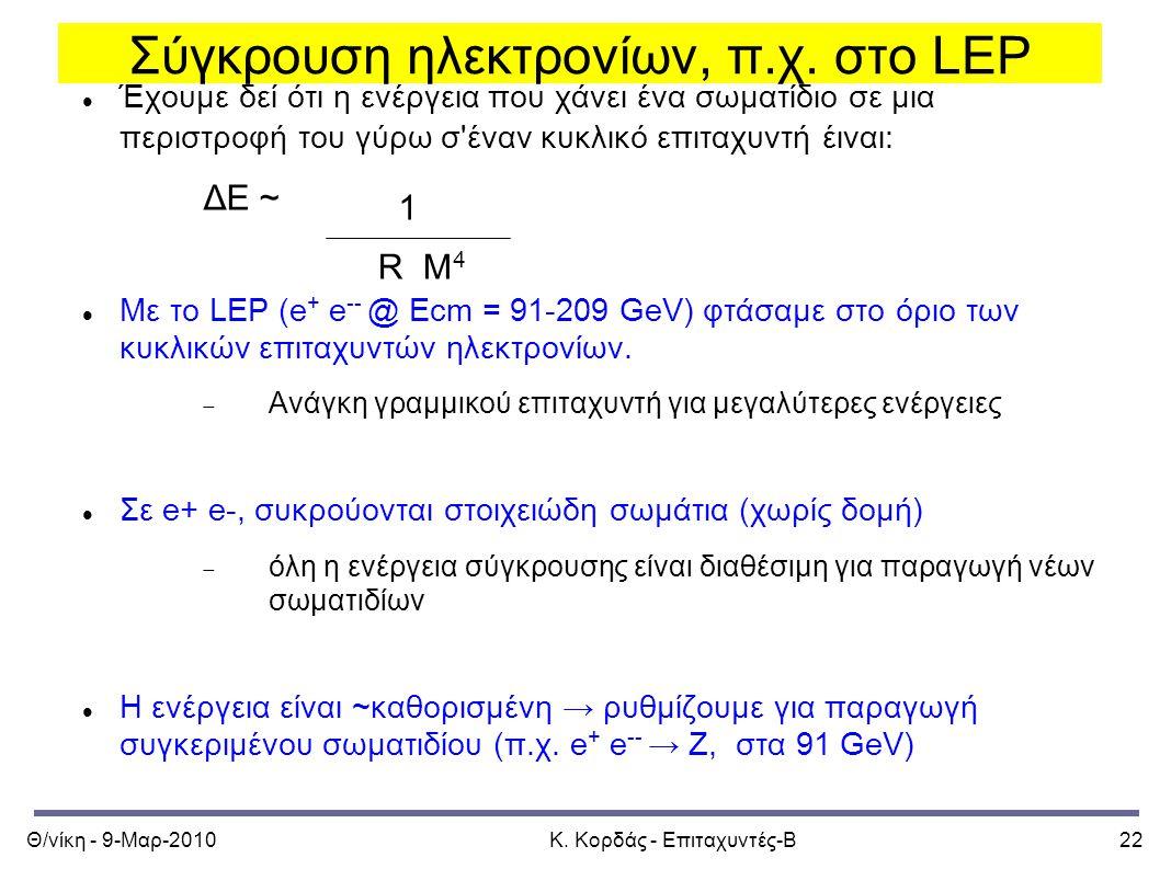 Θ/νίκη - 9-Μαρ-2010Κ. Κορδάς - Επιταχυντές-Β22 Σύγκρουση ηλεκτρονίων, π.χ.