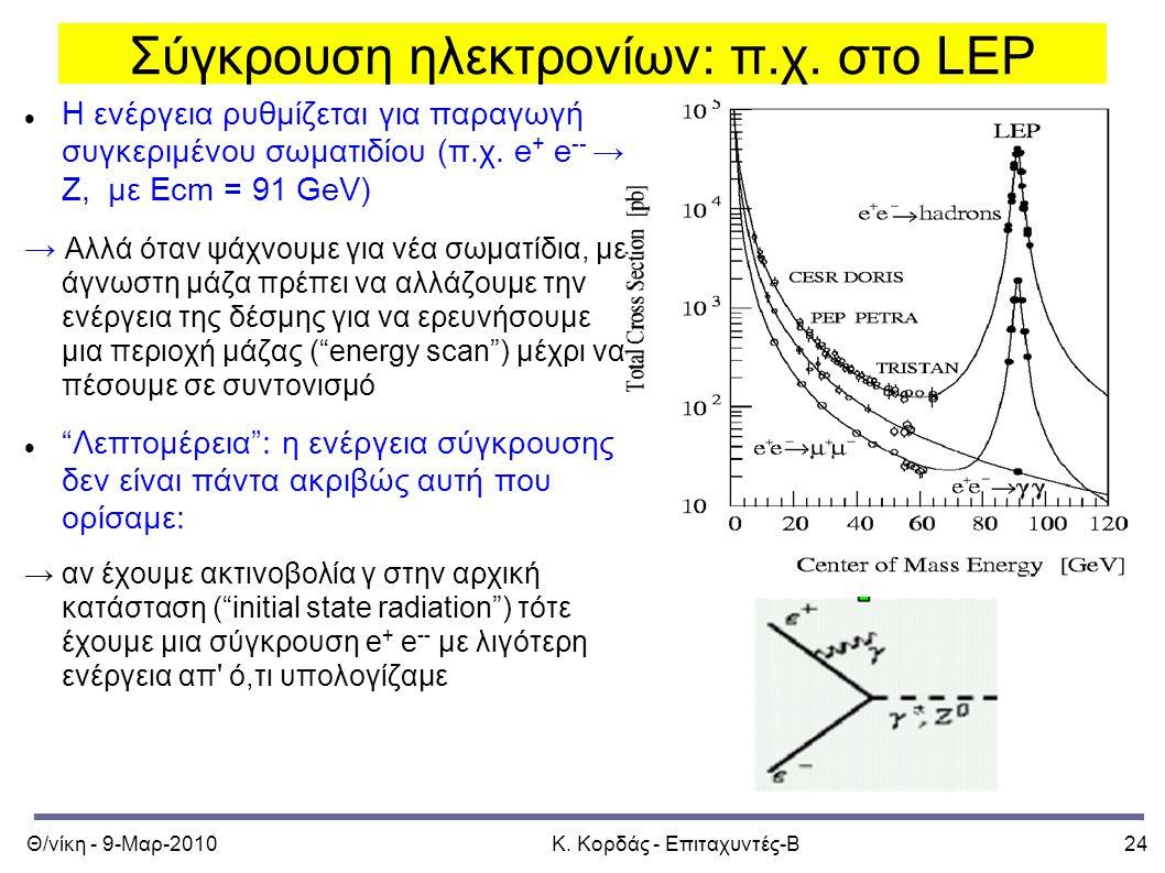 Θ/νίκη - 9-Μαρ-2010Κ. Κορδάς - Επιταχυντές-Β24 Σύγκρουση ηλεκτρονίων: π.χ.