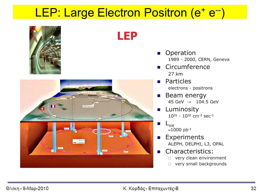 Θ/νίκη - 9-Μαρ-2010Κ. Κορδάς - Επιταχυντές-Β32 LEP: Large Electron Positron (e + e -- )