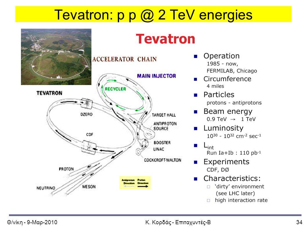 Θ/νίκη - 9-Μαρ-2010Κ. Κορδάς - Επιταχυντές-Β34 Tevatron: p p @ 2 TeV energies