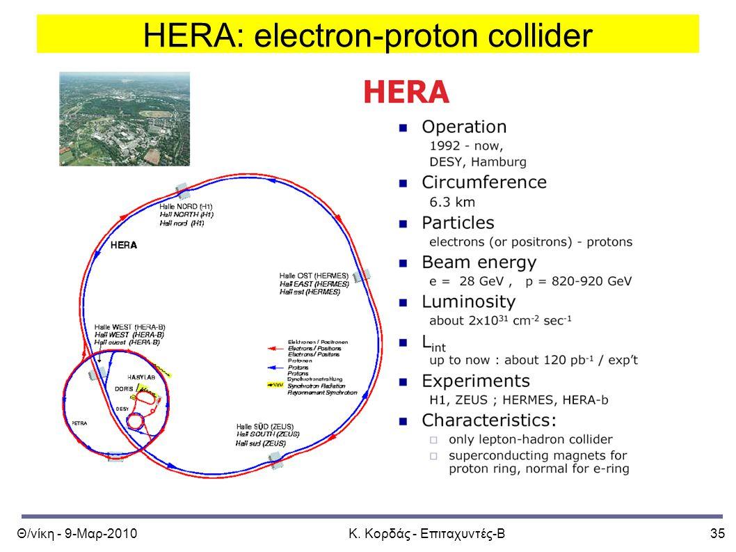 Θ/νίκη - 9-Μαρ-2010Κ. Κορδάς - Επιταχυντές-Β35 HERA: electron-proton collider