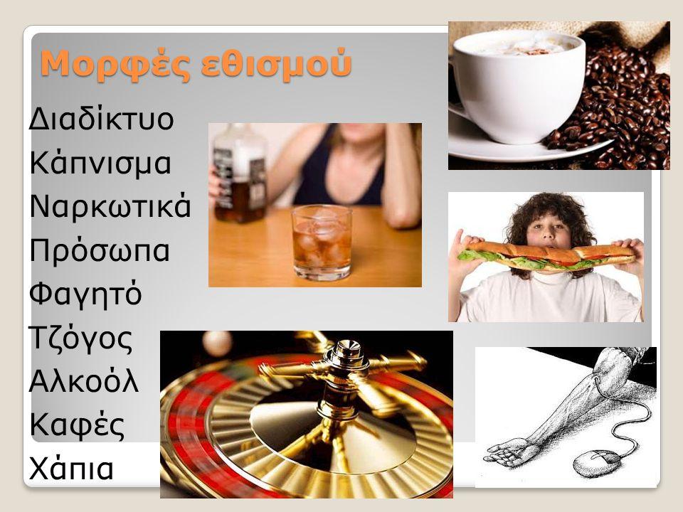 Μορφές εθισμού Διαδίκτυο Κάπνισμα Ναρκωτικά Πρόσωπα Φαγητό Τζόγος Αλκοόλ Καφές Χάπια
