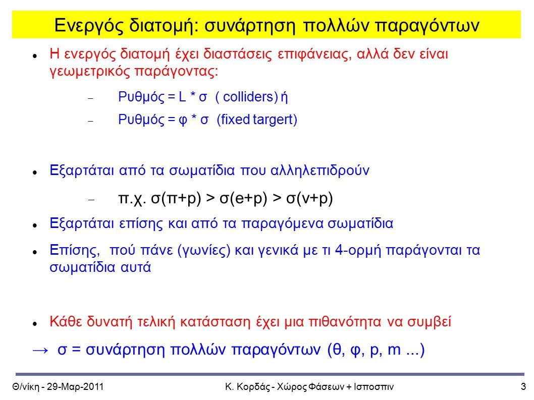 Θ/νίκη - 29-Μαρ-2011Κ. Κορδάς - Χώρος Φάσεων + Ισποσπιν3 Ενεργός διατομή: συνάρτηση πολλών παραγόντων Η ενεργός διατομή έχει διαστάσεις επιφάνειας, αλ