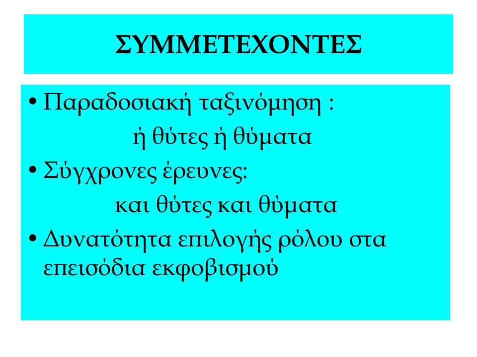 ΔΡΑΣΕΙΣ ΣΧΟΛΕΙΟΥ- ΒΑΣΙΚΕΣ ΕΚΠΑΙΔΕΥΤΙΚΕΣ ΑΡΧΕΣ Α.