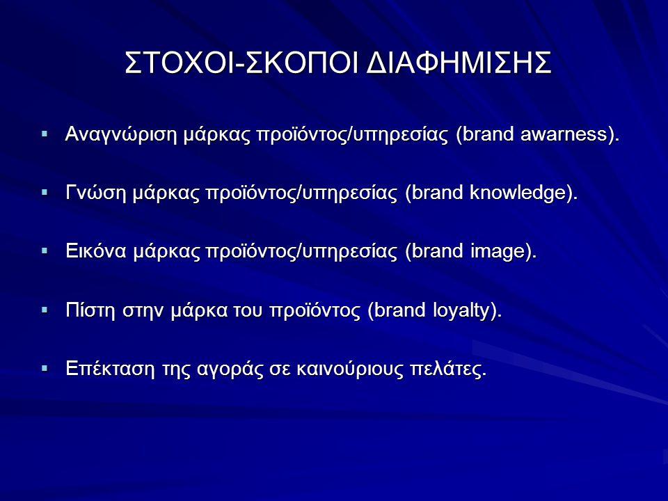 ΣΤΟΧΟΙ-ΣΚΟΠΟΙ ΔΙΑΦΗΜΙΣΗΣ ΣΤΟΧΟΙ-ΣΚΟΠΟΙ ΔΙΑΦΗΜΙΣΗΣ  Αναγνώριση μάρκας προϊόντος/υπηρεσίας (brand awarness).