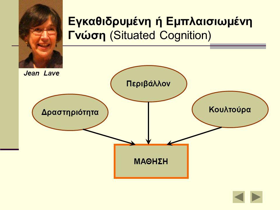 Εγκαθιδρυμένη ή Εμπλαισιωμένη Γνώση (Situated Cognition) Δραστηριότητα Περιβάλλον Κουλτούρα ΜΑΘΗΣΗ Jean Lave