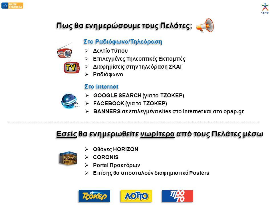  GOOGLE SEARCH (για το ΤΖΟΚΕΡ)  FACEBOOK (για το ΤΖΟΚΕΡ)  BANNERS σε επιλεγμένα sites στο Internet και στο opap.gr Πως θα ενημερώσουμε τους Πελάτες;  Δελτίο Τύπου  Επιλεγμένες Τηλεοπτικές Εκπομπές  Διαφημίσεις στην τηλεόραση ΣΚΑΙ  Ραδιόφωνο  Οθόνες HORIZON  CORONIS  Portal Πρακτόρων  Επίσης θα αποσταλούν διαφημιστικά Posters Στο Ραδιόφωνο/Τηλεόραση Στο Internet Εσείς θα ενημερωθείτε νωρίτερα από τους Πελάτες μέσω