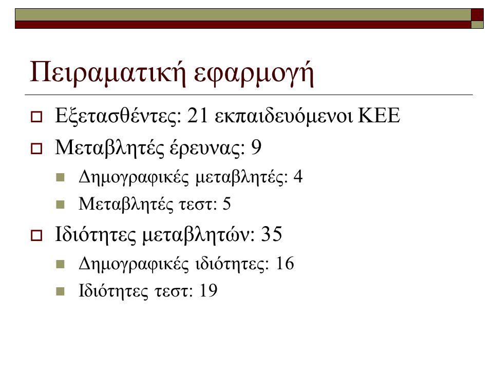 Πειραματική εφαρμογή ΕΕξετασθέντες: 21 εκπαιδευόμενοι ΚΕΕ ΜΜεταβλητές έρευνας: 9 Δημογραφικές μεταβλητές: 4 Μεταβλητές τεστ: 5 ΙΙδιότητες μεταβλητών: 35 Δημογραφικές ιδιότητες: 16 Ιδιότητες τεστ: 19