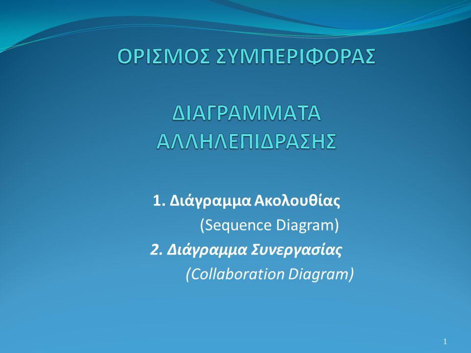 1. Διάγραμμα Ακολουθίας (Sequence Diagram) 2. Διάγραμμα Συνεργασίας (Collaboration Diagram) 1