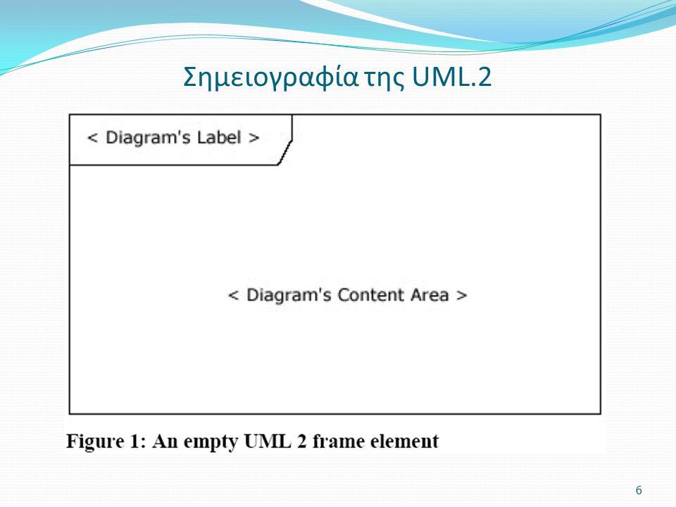 Σημειογραφία της UML.2 6