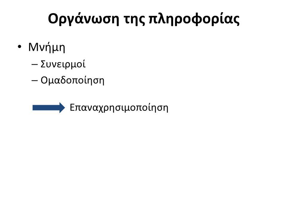 Οργάνωση της πληροφορίας Μνήμη – Συνειρμοί – Ομαδοποίηση Επαναχρησιμοποίηση
