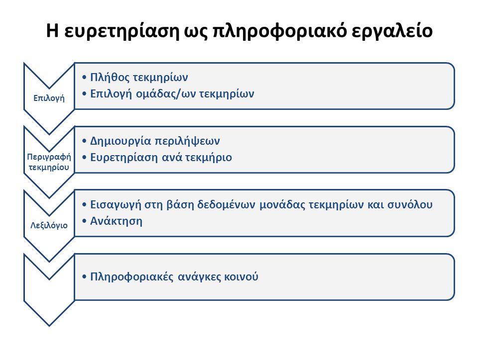 Η ευρετηρίαση ως πληροφοριακό εργαλείο Επιλογή Πλήθος τεκμηρίων Επιλογή ομάδας/ων τεκμηρίων Περιγραφή τεκμηρίου Δημιουργία περιλήψεων Ευρετηρίαση ανά τεκμήριο Λεξιλόγιο Εισαγωγή στη βάση δεδομένων μονάδας τεκμηρίων και συνόλου Ανάκτηση Πληροφοριακές ανάγκες κοινού