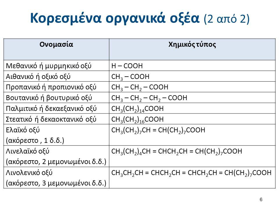 Κορεσμένα οργανικά οξέα (2 από 2) Ονομασία Χημικός τύπος Μεθανικό ή μυρμηκικό οξύH – COOH Αιθανικό ή οξικό οξύCH 3 – COOH Προπανικό ή προπιονικό οξύCH