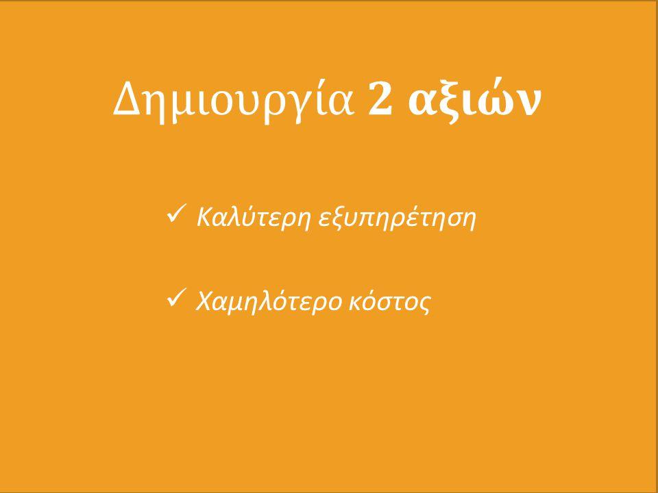 Ψηφιοποίηση αποστολής συμβολαίων Για τον πελάτη Αποστολή συμβολαίου με ψηφιοποιημένη διαδικασία 1' (από 2 εργάσιμες ημέρες) Δυνατότητα ασφάλισης Σαββατοκύριακο & αργίες Καλύτερη ενημέρωση Για την εταιρεία Κόστος ταχυμεταφορέα– 55,000€ (από 300,000€) Μείωση ακυρωσιμότητας από 24% σε 17% Μείωση απασχολούμενων ατόμων από 4 σε 0,5