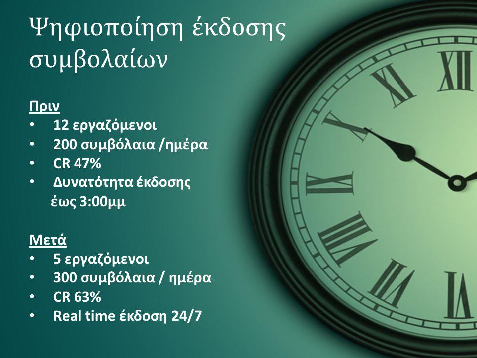 Ψηφιοποίηση έκδοσης συμβολαίων Πριν 12 εργαζόμενοι 200 συμβόλαια /ημέρα CR 47% Δυνατότητα έκδοσης έως 3:00μμ Μετά 5 εργαζόμενοι 300 συμβόλαια / ημέρα CR 63% Real time έκδοση 24/7