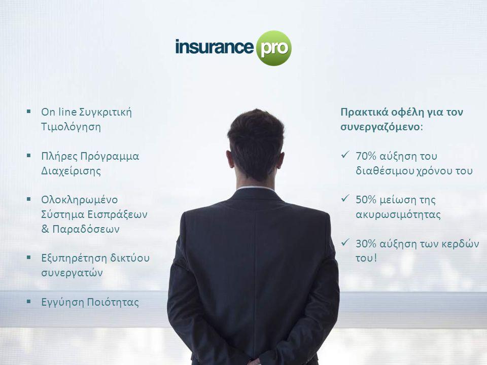 Virtual ασφαλιστικό γραφείο White Label εφαρμογή Μία ψηφιακή πλατφόρμα μέσω της οποίας ο ασφαλιστής μπορεί να τιμολογήσει και να ολοκληρώσει την διαδικασία ασφάλισης του πελάτη του σε λιγότερο από 3' Καινοτομία στην ευρωπαϊκή αγορά