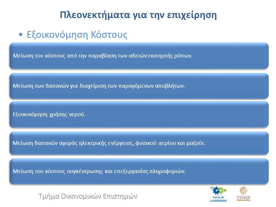 Πλεονεκτήματα για την επιχείρηση Μείωση του κόστους από την παραβίαση των αδειών εκπομπής ρύπων. Εξοικονόμηση Κόστους Μείωση των δαπανών για διαχείρισ