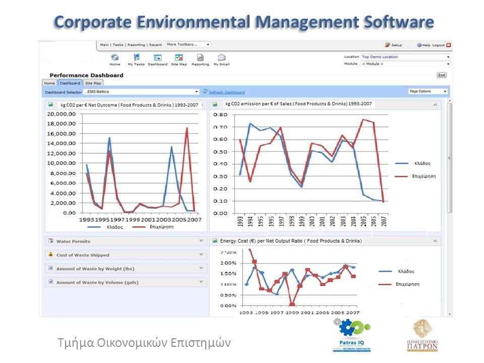 Corporate Environmental Management Software Τμήμα Οικονομικών Επιστημών