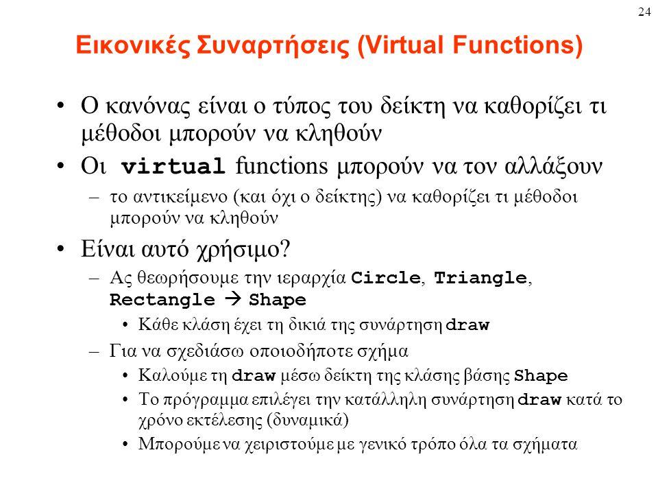 24 Εικονικές Συναρτήσεις (Virtual Functions) Ο κανόνας είναι ο τύπος του δείκτη να καθορίζει τι μέθοδοι μπορούν να κληθούν Οι virtual functions μπορού