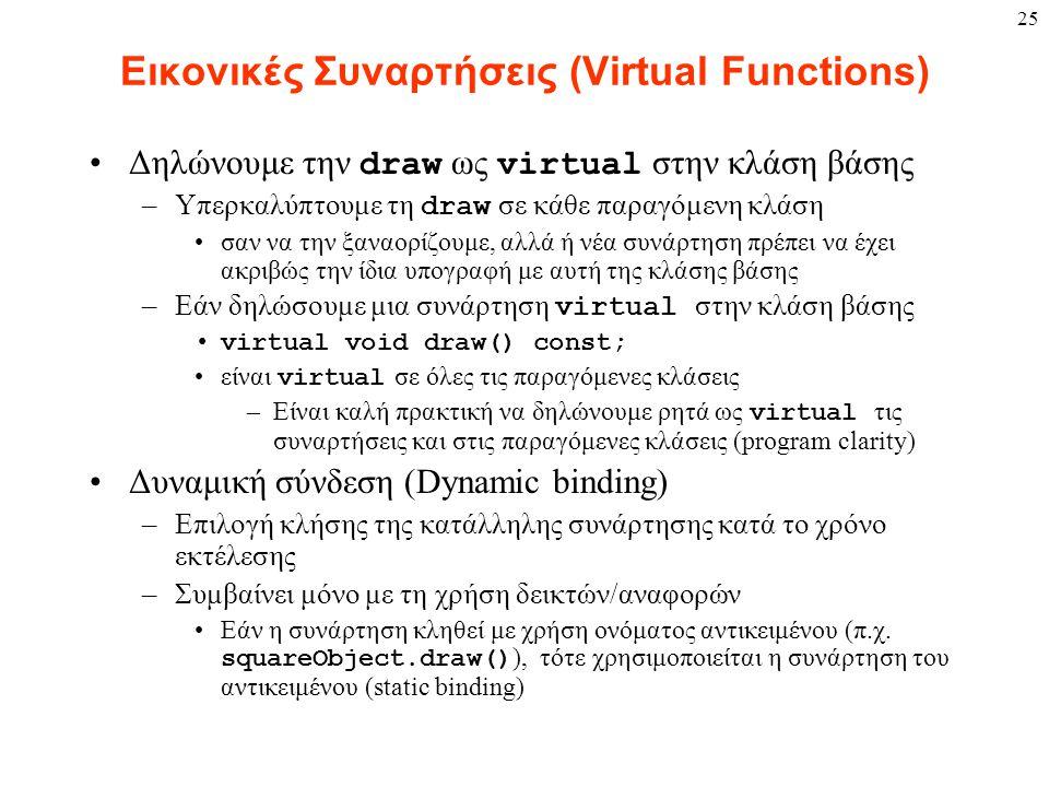 25 Εικονικές Συναρτήσεις (Virtual Functions) Δηλώνουμε την draw ως virtual στην κλάση βάσης –Υπερκαλύπτουμε τη draw σε κάθε παραγόμενη κλάση σαν να τη