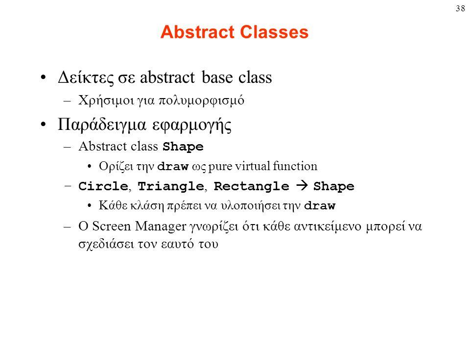 38 Abstract Classes Δείκτες σε abstract base class –Χρήσιμοι για πολυμορφισμό Παράδειγμα εφαρμογής –Abstract class Shape Ορίζει την draw ως pure virtu