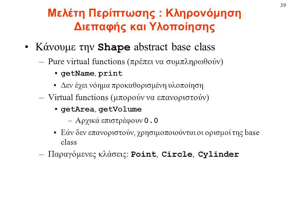 39 Μελέτη Περίπτωσης : Κληρονόμηση Διεπαφής και Υλοποίησης Κάνουμε την Shape abstract base class –Pure virtual functions (πρέπει να συμπληρωθούν) getN