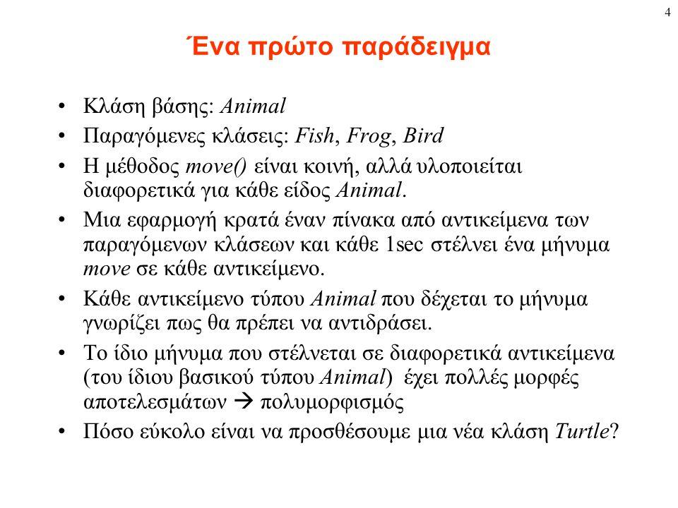 4 Ένα πρώτο παράδειγμα Κλάση βάσης: Animal Παραγόμενες κλάσεις: Fish, Frog, Bird Η μέθοδος move() είναι κοινή, αλλά υλοποιείται διαφορετικά για κάθε ε