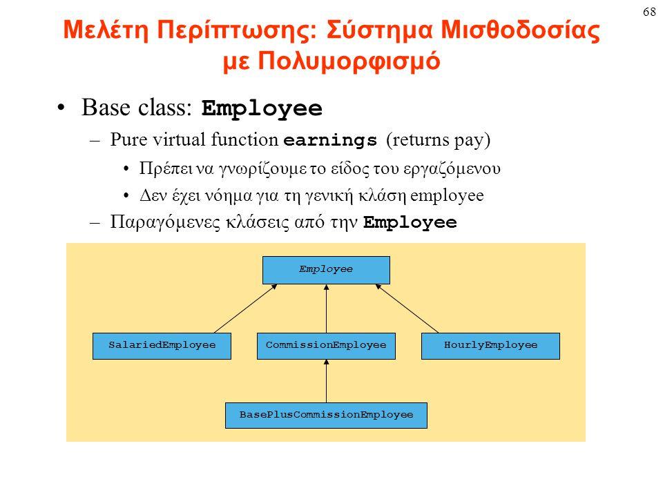 68 Μελέτη Περίπτωσης: Σύστημα Μισθοδοσίας με Πολυμορφισμό Base class: Employee –Pure virtual function earnings (returns pay) Πρέπει να γνωρίζουμε το ε