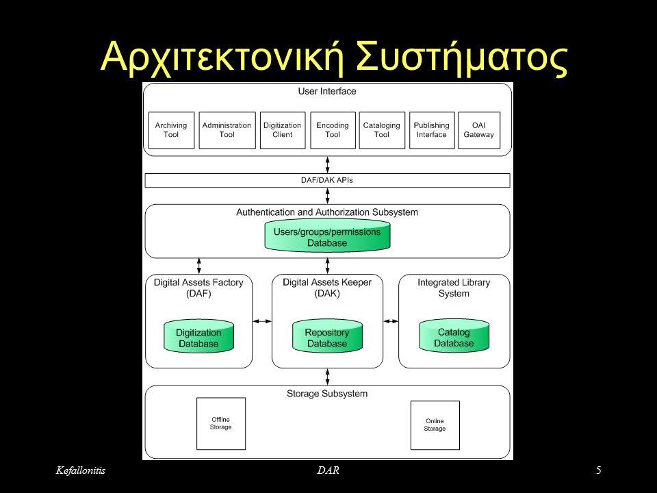 KefallonitisDAR6 DAR Digital Assests Repository  Στοιχεία: - DAK - Digital Assets Keeper - Φύλακας Ψηφιακού Υλικού - DAF - Digital Assets Factory – Εργαστήριο Ψηφιακού Υλικού - Publishing Tools