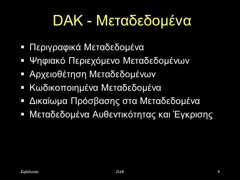 KefallonitisDAR9 DAK - Μεταδεδομένα  Περιγραφικά Μεταδεδομένα  Ψηφιακό Περιεχόμενο Μεταδεδομένων  Αρχειοθέτηση Μεταδεδομένων  Κωδικοποιημένα Μεταδεδομένα  Δικαίωμα Πρόσβασης στα Μεταδεδομένα  Μεταδεδομένα Αυθεντικότητας και Έγκρισης