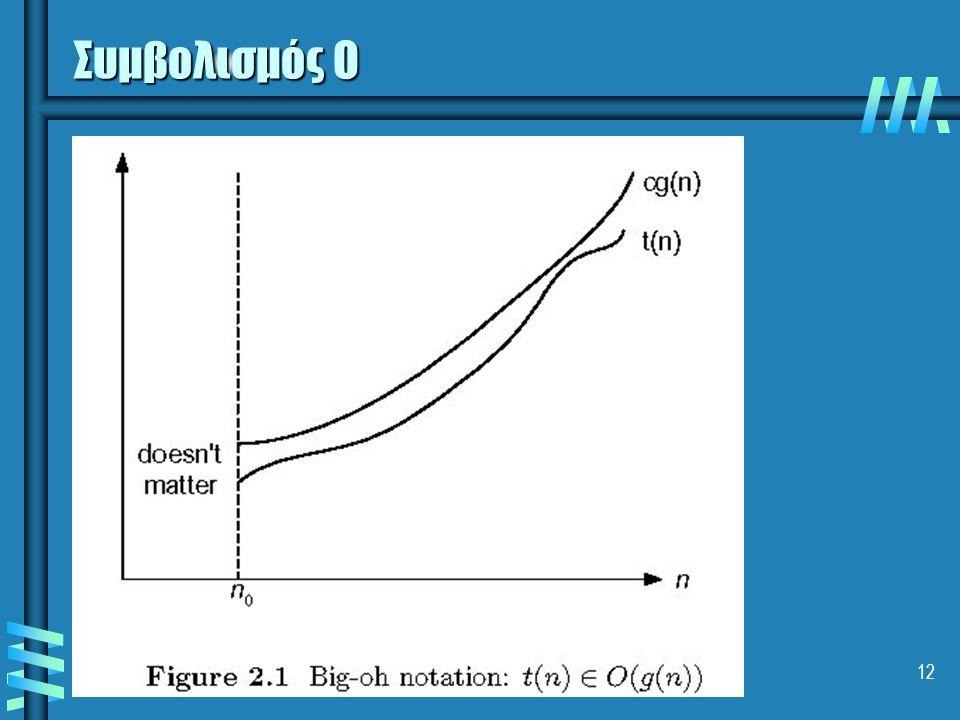 Αλγόριθμοι - Τμήμα Πληροφορικής ΑΠΘ - 4ο εξάμηνο12 Συμβολισμός Ο