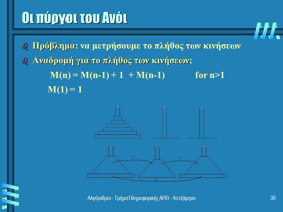 Αλγόριθμοι - Τμήμα Πληροφορικής ΑΠΘ - 4ο εξάμηνο30 Οι πύργοι του Ανόι b Πρόβλημα b Πρόβλημα: να μετρήσουμε το πλήθος των κινήσεων b Αναδρομή για το πλήθος των κινήσεων b Αναδρομή για το πλήθος των κινήσεων: M(n) = M(n-1) + 1 + M(n-1) for n>1 M(1) = 1