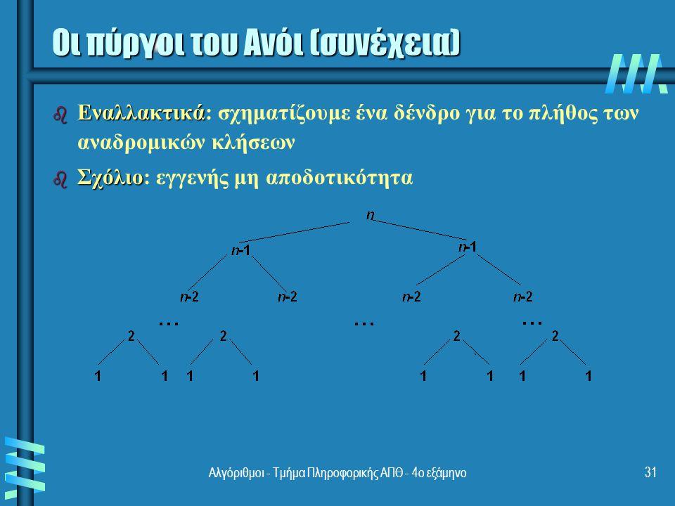 Οι πύργοι του Ανόι (συνέχεια) b Εναλλακτικά b Εναλλακτικά: σχηματίζουμε ένα δένδρο για το πλήθος των αναδρομικών κλήσεων b Σχόλιο b Σχόλιο: εγγενής μη αποδοτικότητα Αλγόριθμοι - Τμήμα Πληροφορικής ΑΠΘ - 4ο εξάμηνο31