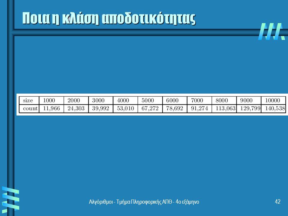 Ποια η κλάση αποδοτικότητας Αλγόριθμοι - Τμήμα Πληροφορικής ΑΠΘ - 4ο εξάμηνο42