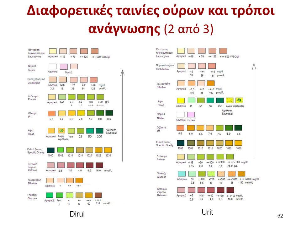 Διαφορετικές ταινίες ούρων και τρόποι ανάγνωσης (2 από 3) Dirui Urit 62