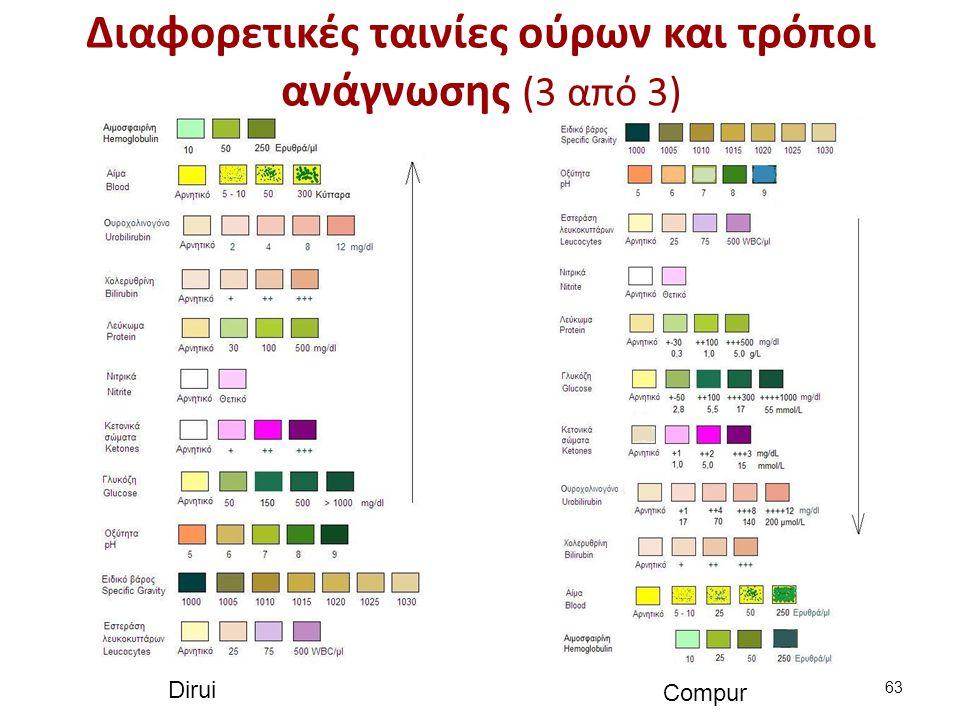 Dirui Compur 63 Διαφορετικές ταινίες ούρων και τρόποι ανάγνωσης (3 από 3)
