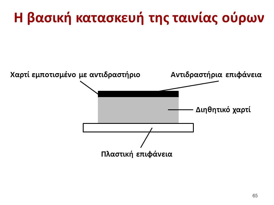Η βασική κατασκευή της ταινίας ούρων Χαρτί εμποτισμένο με αντιδραστήριοΑντιδραστήρια επιφάνεια Διηθητικό χαρτί Πλαστική επιφάνεια 65