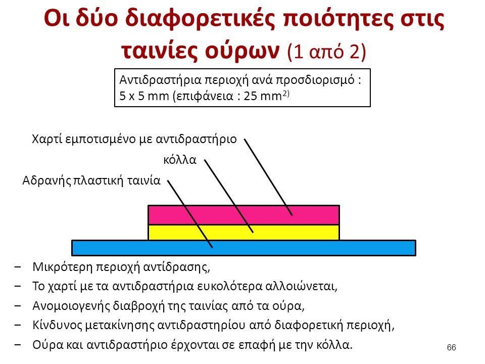 Oι δύο διαφορετικές ποιότητες στις ταινίες ούρων (1 από 2) Αντιδραστήρια περιοχή ανά προσδιορισμό : 5 x 5 mm (επιφάνεια : 25 mm 2) Χαρτί εμποτισμένο μ