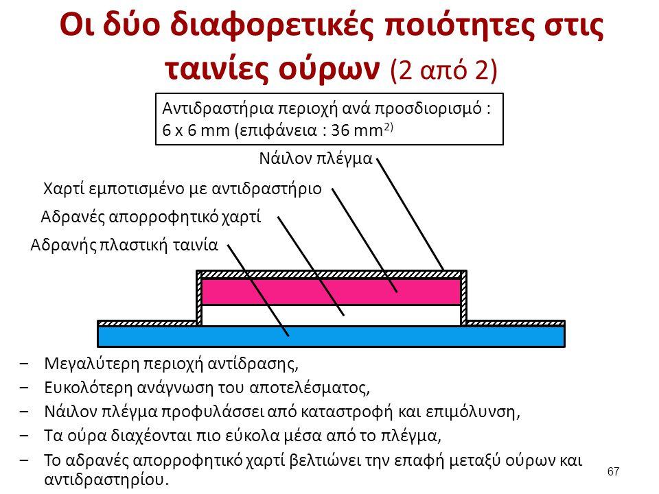 Oι δύο διαφορετικές ποιότητες στις ταινίες ούρων (2 από 2) Αντιδραστήρια περιοχή ανά προσδιορισμό : 6 x 6 mm (επιφάνεια : 36 mm 2) Νάιλον πλέγμα Χαρτί