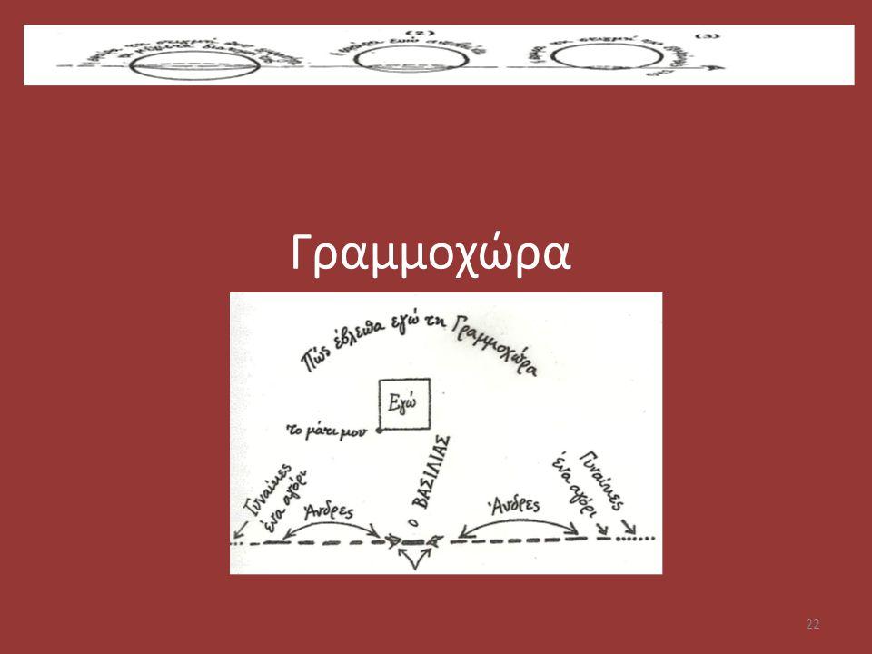 Γραμμοχώρα 22