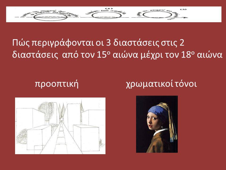 Πώς περιγράφονται οι 3 διαστάσεις στις 2 διαστάσεις από τον 15 ο αιώνα μέχρι τον 18 ο αιώνα προοπτική χρωματικοί τόνοι