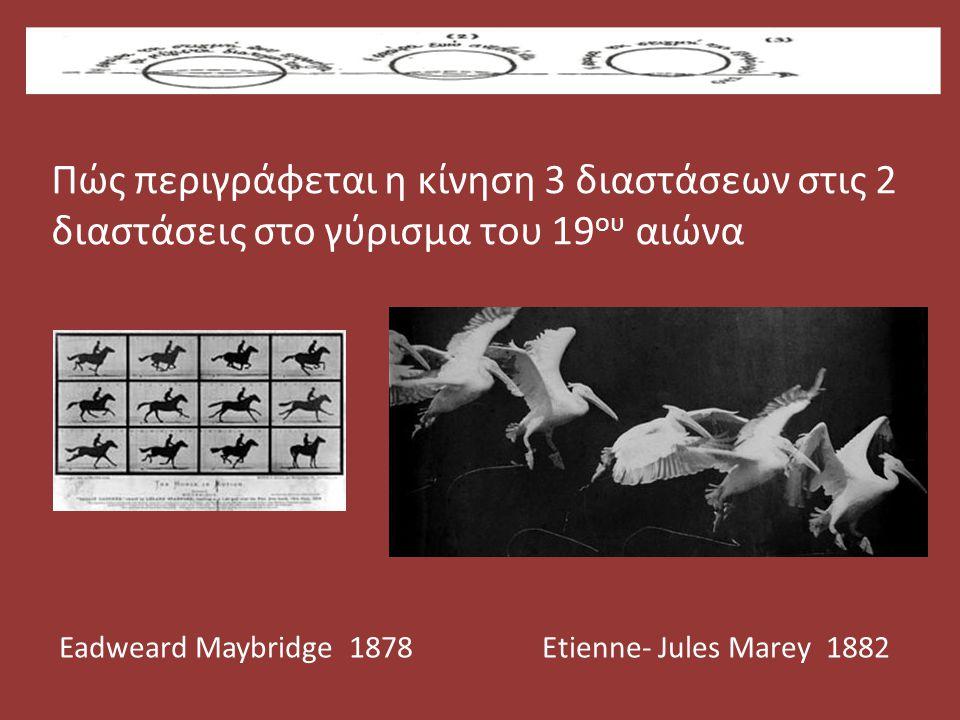 Πώς περιγράφεται η κίνηση 3 διαστάσεων στις 2 διαστάσεις στο γύρισμα του 19 ου αιώνα Eadweard Maybridge 1878 Etienne- Jules Marey 1882