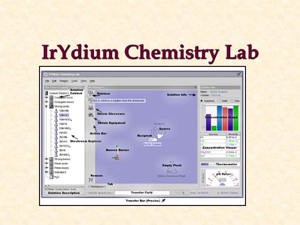 Θεωρείται λογισμικό προσομοίωσηςΘεωρείται λογισμικό προσομοίωσης Ανοικτό περιβάλλον διερεύνησηςΑνοικτό περιβάλλον διερεύνησης Επιτρέπει μοντελοποίηση χημικών φαινομένων και διαδικασιώνΕπιτρέπει μοντελοποίηση χημικών φαινομένων και διαδικασιών